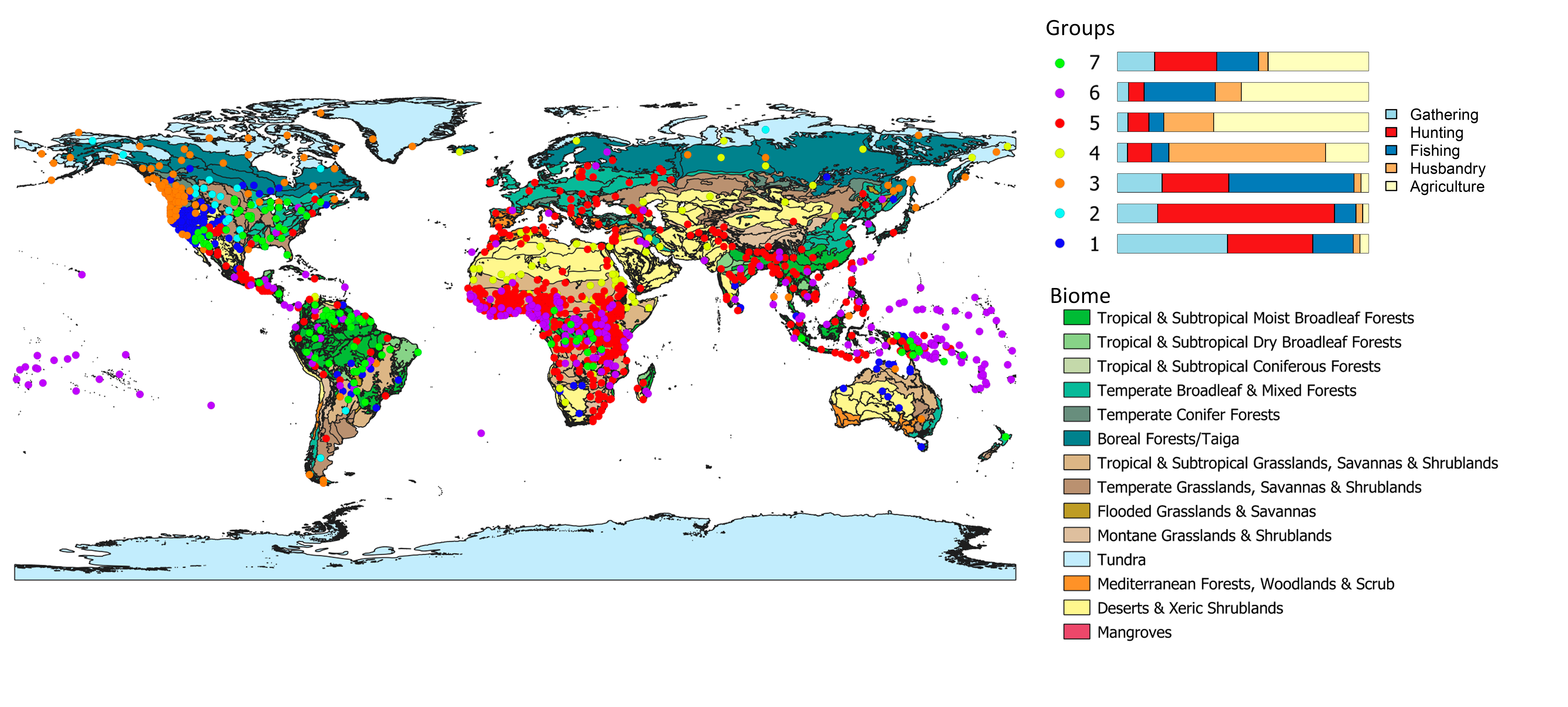 El mapa muestra la distribución de los distintos grupos económicos en los biomas terrestres